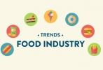 Technology's Role in Defining the Future of Food IndustryFood Industry