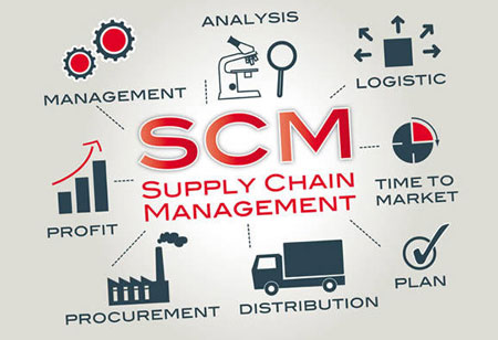 Improvements in Food Safety Supply Chain Management
