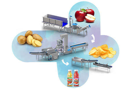 What's New in Food Processing Technology?