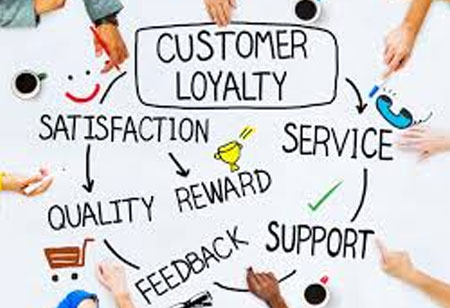 A Loyal Customer is Worth Millions!